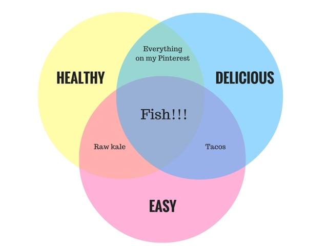 Fish!!!